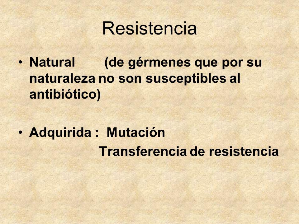 Resistencia Natural (de gérmenes que por su naturaleza no son susceptibles al antibiótico) Adquirida : Mutación.