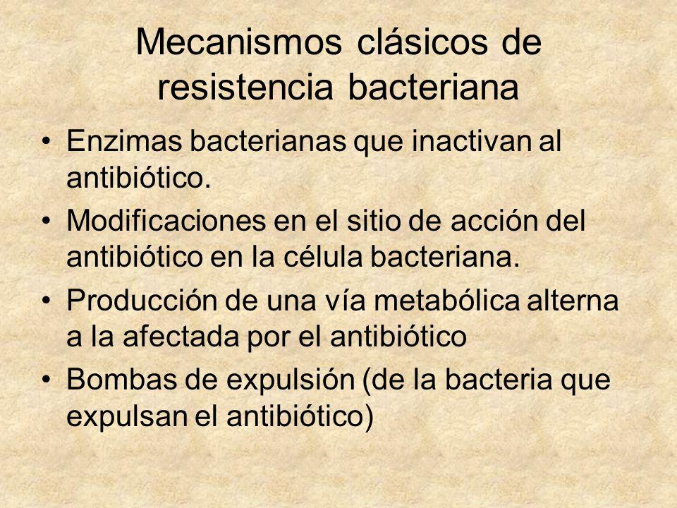 Mecanismos clásicos de resistencia bacteriana