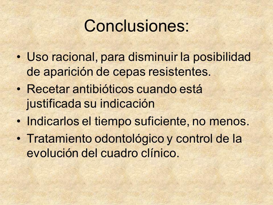 Conclusiones: Uso racional, para disminuir la posibilidad de aparición de cepas resistentes.