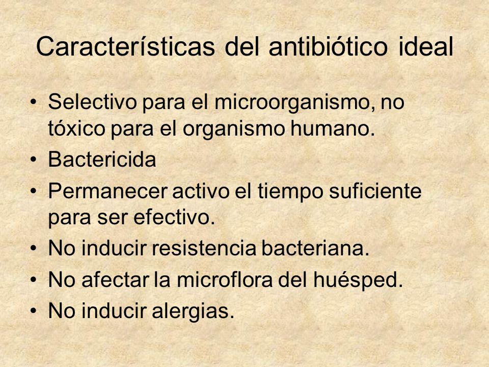 Características del antibiótico ideal