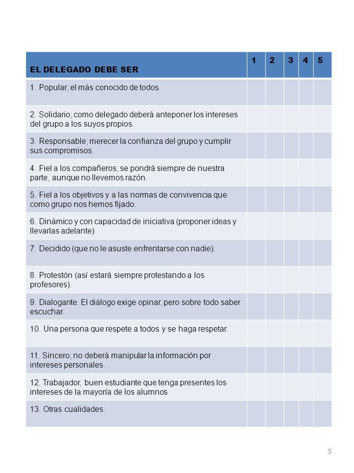 EL DELEGADO DEBE SER. 1. 2. 3. 4. 5. 1. Popular; el más conocido de todos.