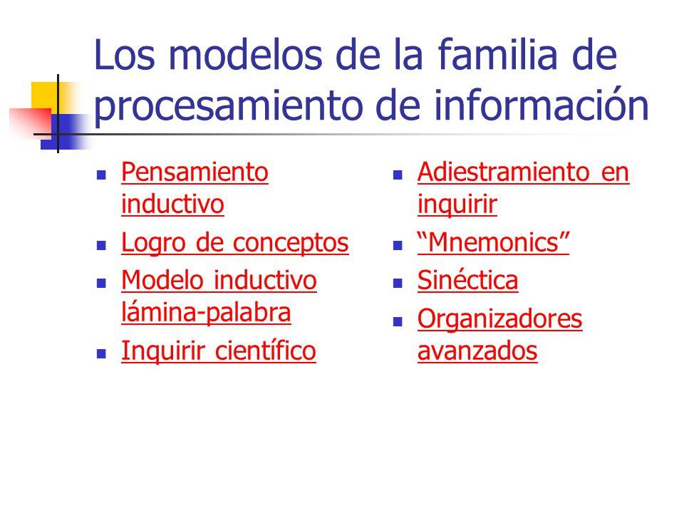 Los modelos de la familia de procesamiento de información
