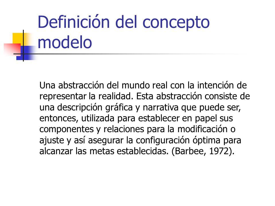 Definición del concepto modelo