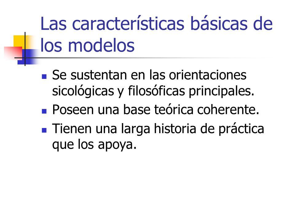 Las características básicas de los modelos