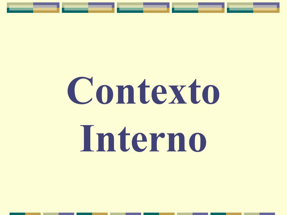 Contexto Interno