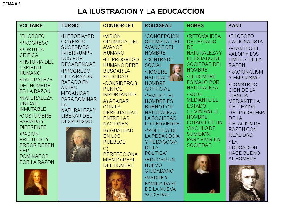 LA ILUSTRACION Y LA EDUCACCION