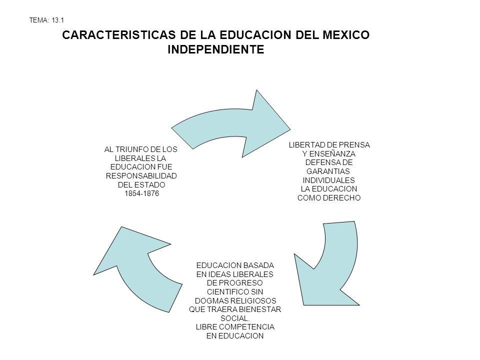 CARACTERISTICAS DE LA EDUCACION DEL MEXICO INDEPENDIENTE