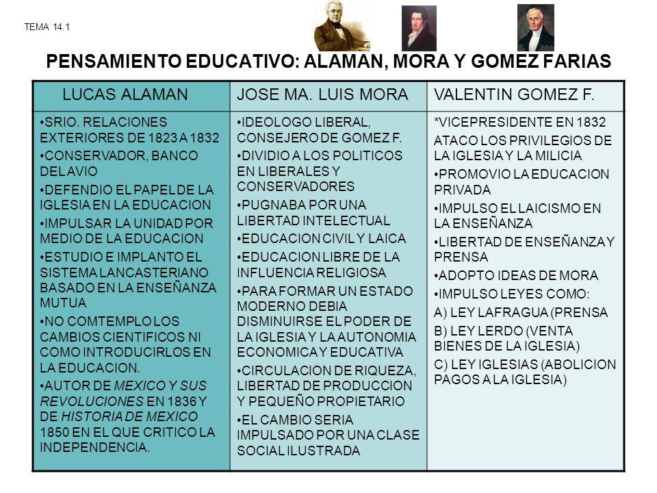 PENSAMIENTO EDUCATIVO: ALAMAN, MORA Y GOMEZ FARIAS