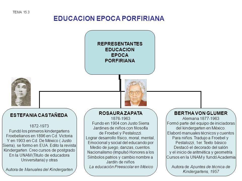 EDUCACION EPOCA PORFIRIANA