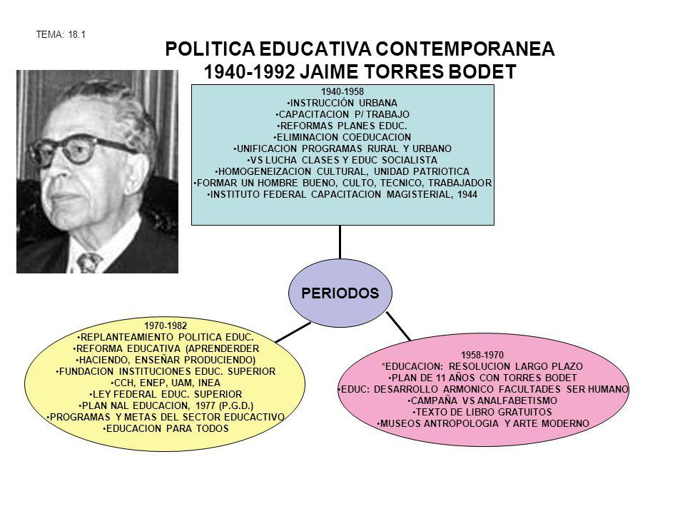 POLITICA EDUCATIVA CONTEMPORANEA 1940-1992 JAIME TORRES BODET