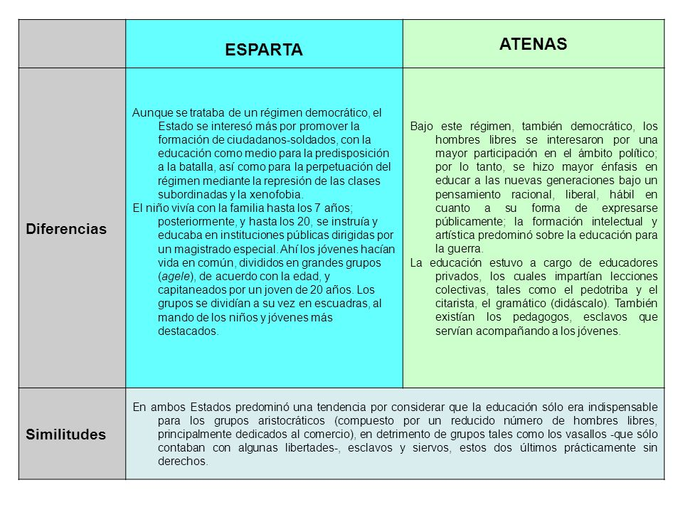 ATENAS ESPARTA Diferencias Similitudes