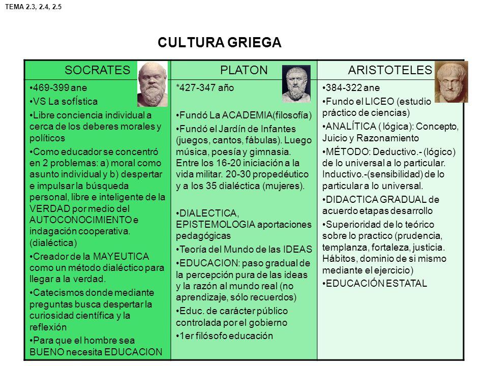CULTURA GRIEGA SOCRATES PLATON ARISTOTELES 469-399 ane VS La sofÍstica