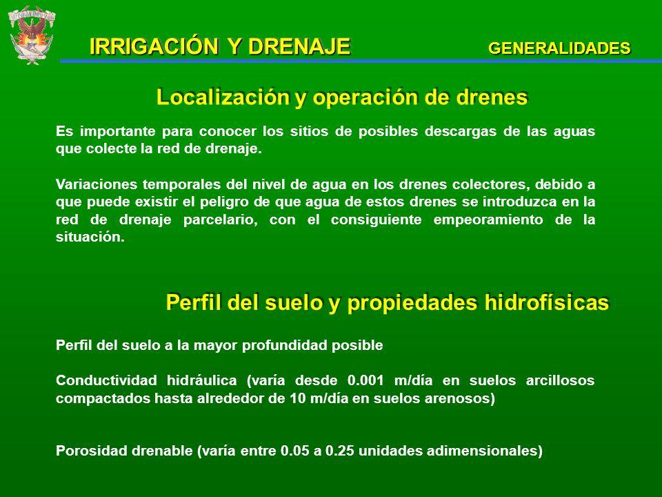 Localización y operación de drenes