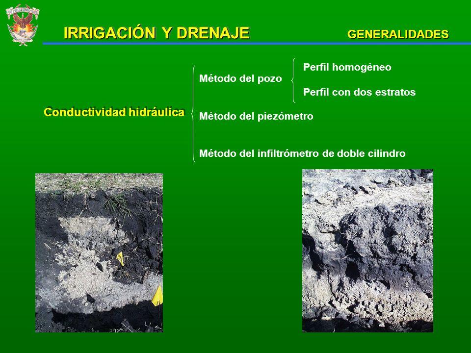 IRRIGACIÓN Y DRENAJE GENERALIDADES Conductividad hidráulica