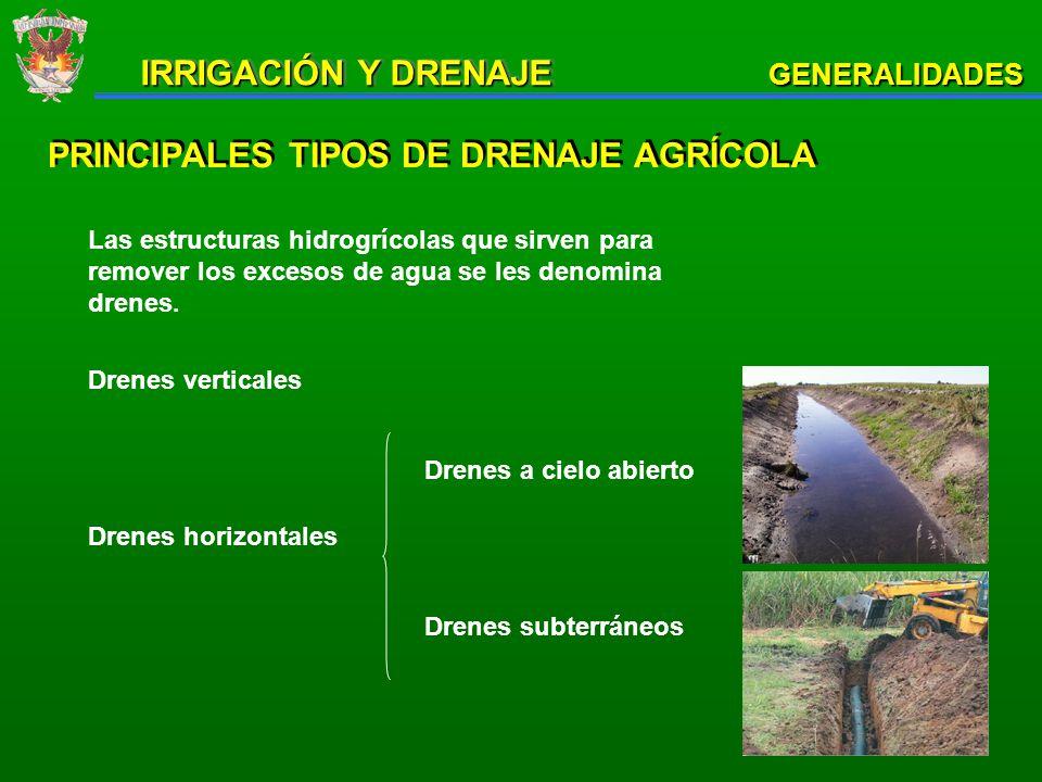 PRINCIPALES TIPOS DE DRENAJE AGRÍCOLA