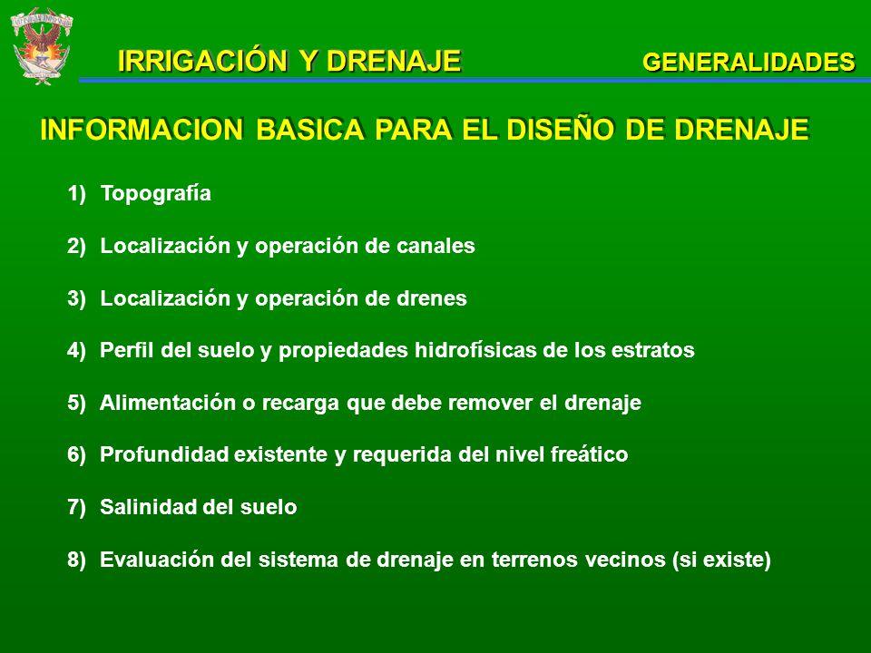 INFORMACION BASICA PARA EL DISEÑO DE DRENAJE
