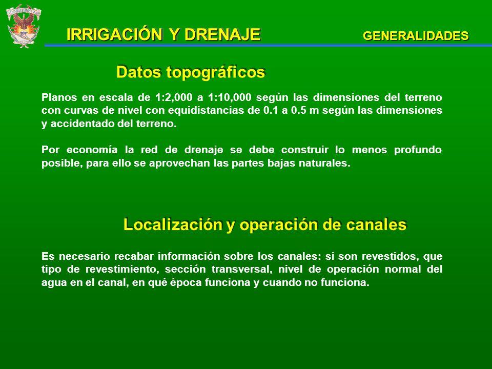 Localización y operación de canales