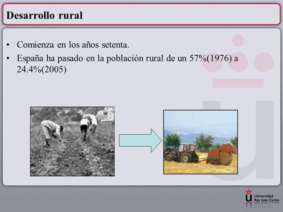 Desarrollo rural Comienza en los años setenta.