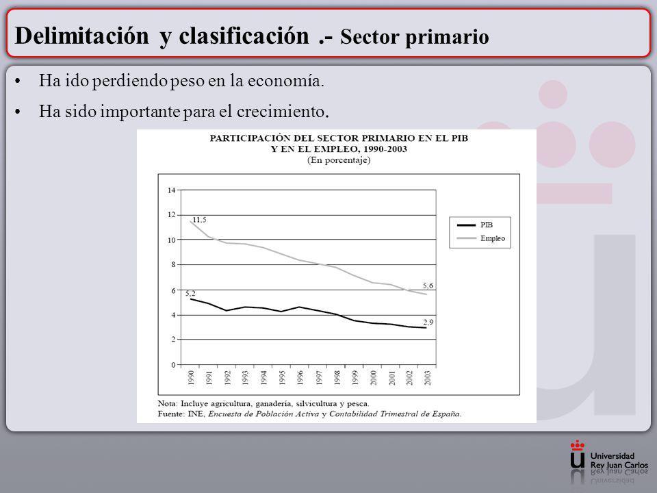 Delimitación y clasificación .- Sector primario