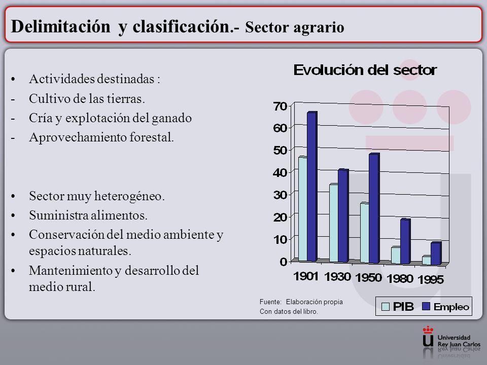 Delimitación y clasificación.- Sector agrario