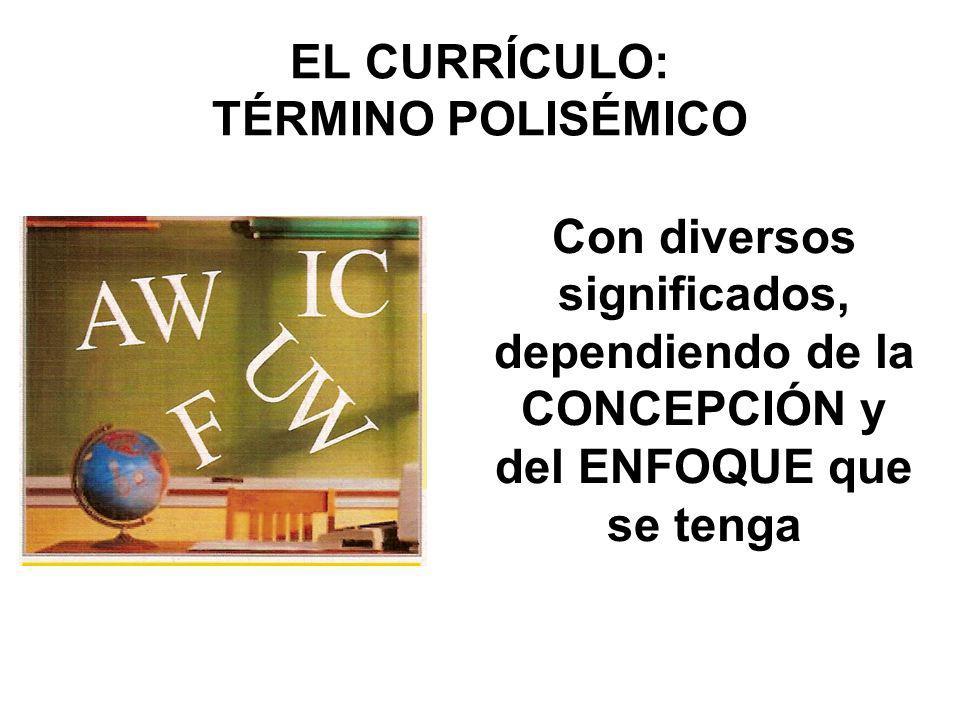 EL CURRÍCULO: TÉRMINO POLISÉMICO