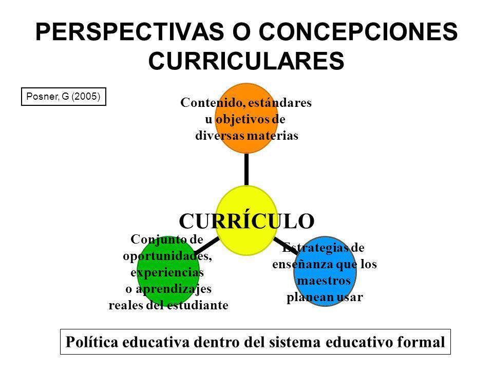 PERSPECTIVAS O CONCEPCIONES CURRICULARES