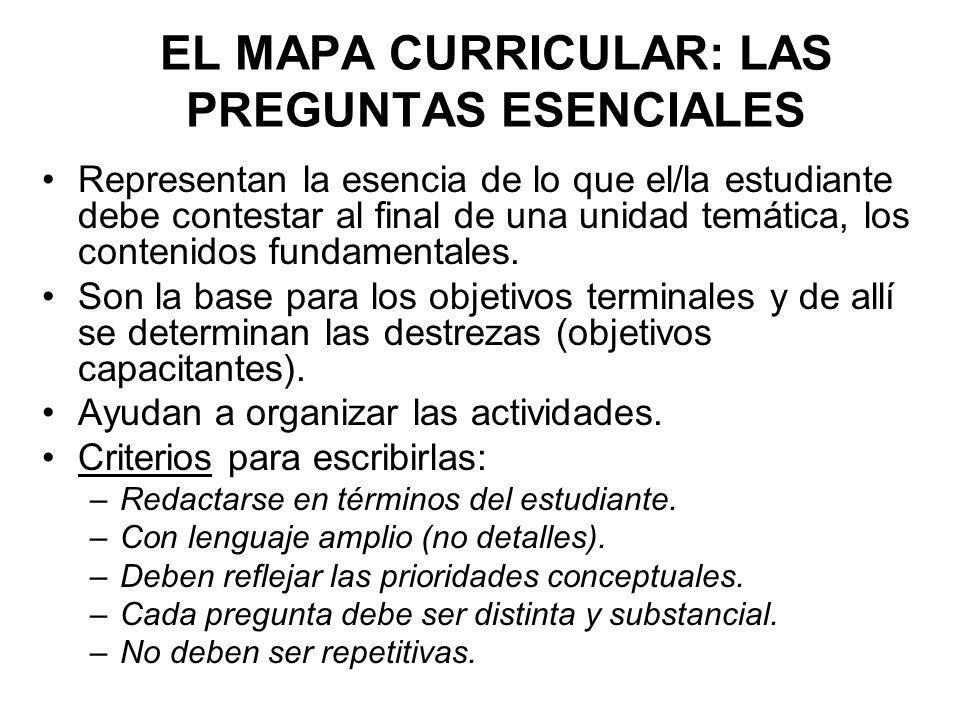 EL MAPA CURRICULAR: LAS PREGUNTAS ESENCIALES