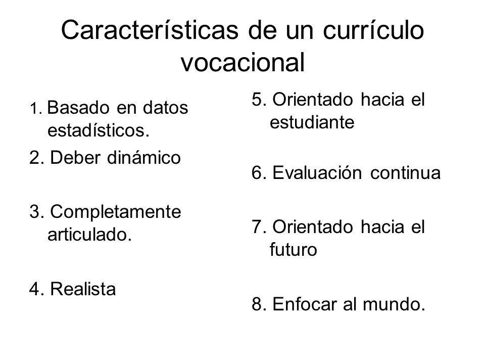Características de un currículo vocacional