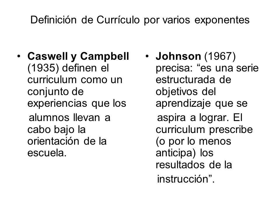Definición de Currículo por varios exponentes