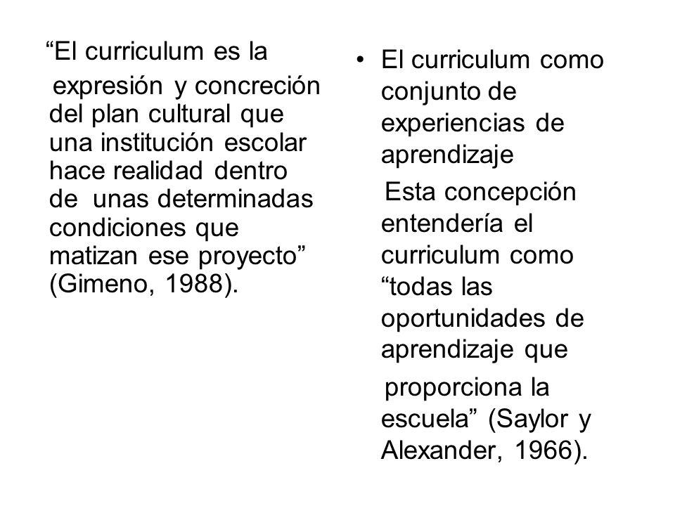 El curriculum es la