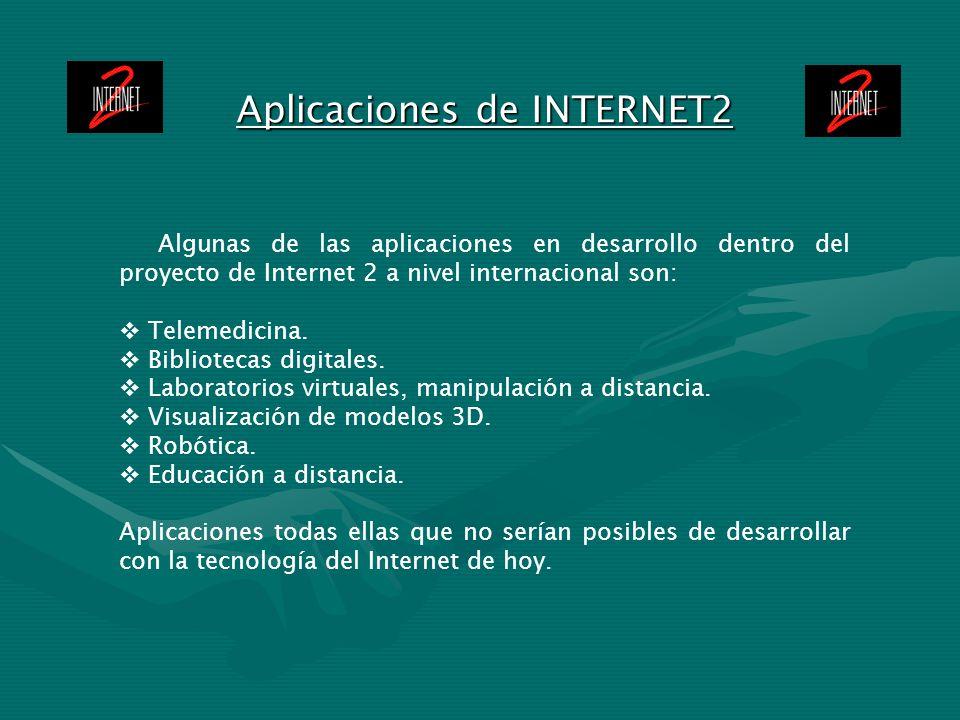 Aplicaciones de INTERNET2