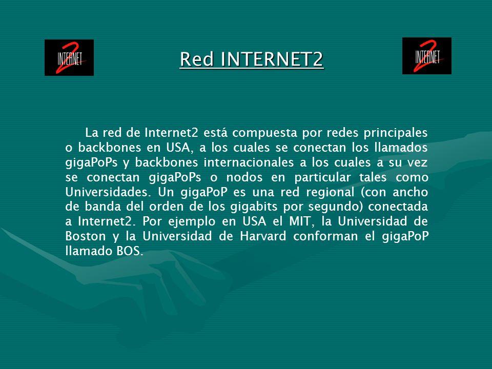 Red INTERNET2