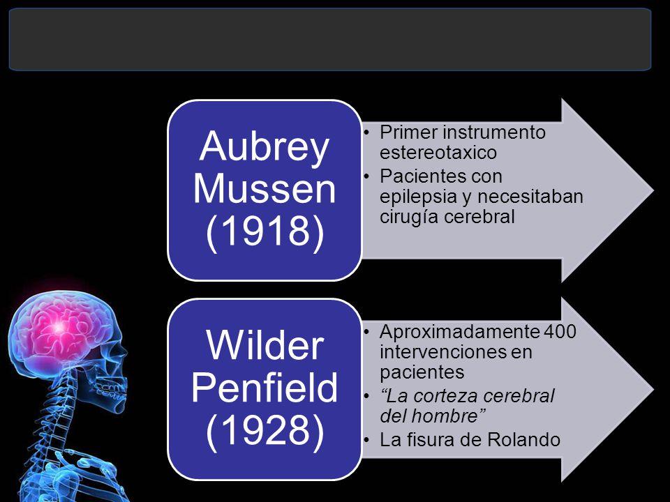 Aubrey Mussen (1918) Primer instrumento estereotaxico. Pacientes con epilepsia y necesitaban cirugía cerebral.