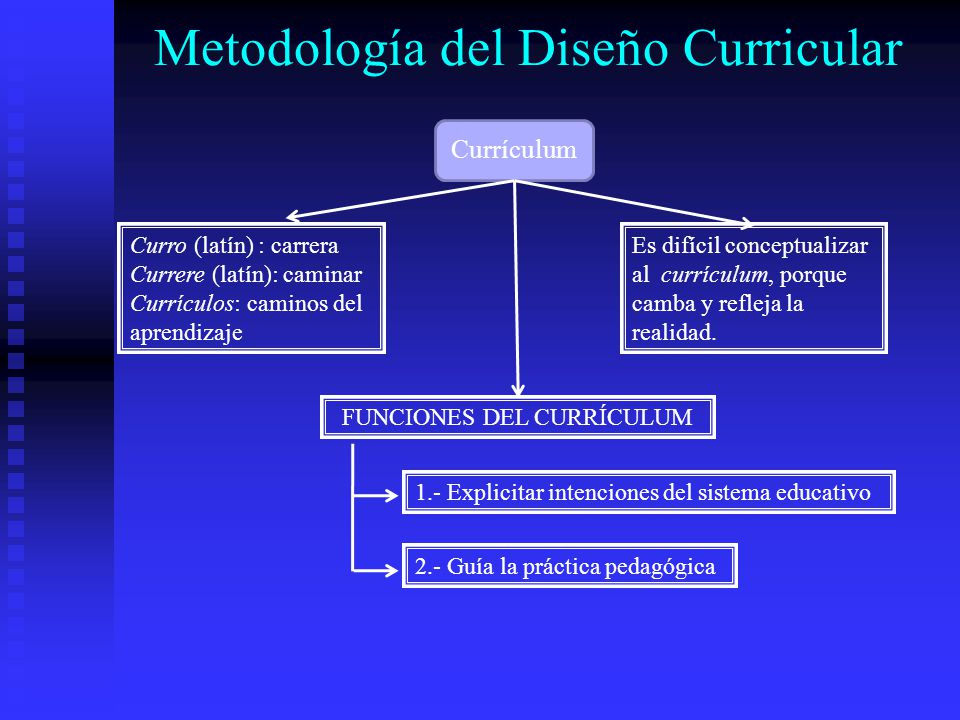 Metodología del Diseño Curricular