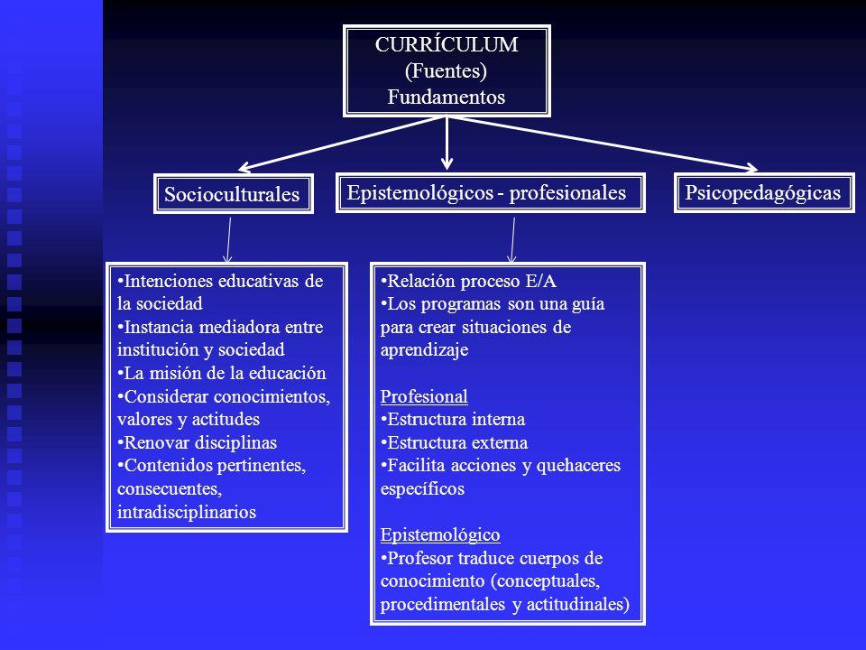 Epistemológicos - profesionales Psicopedagógicas