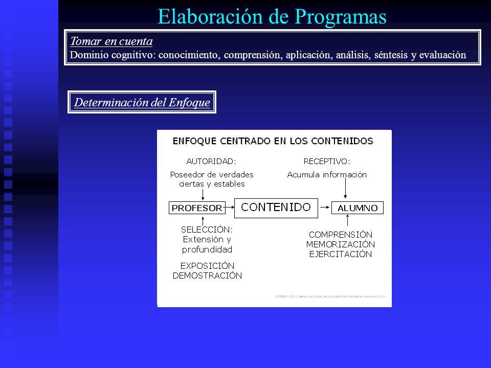 Elaboración de Programas