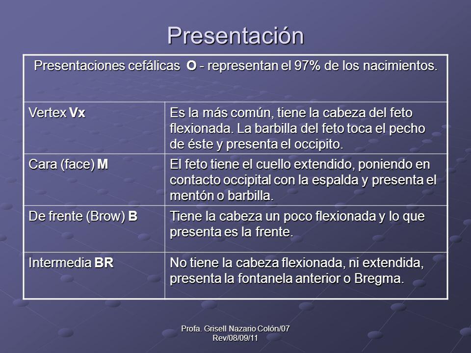 Presentación Presentaciones cefálicas O - representan el 97% de los nacimientos. Vertex Vx.