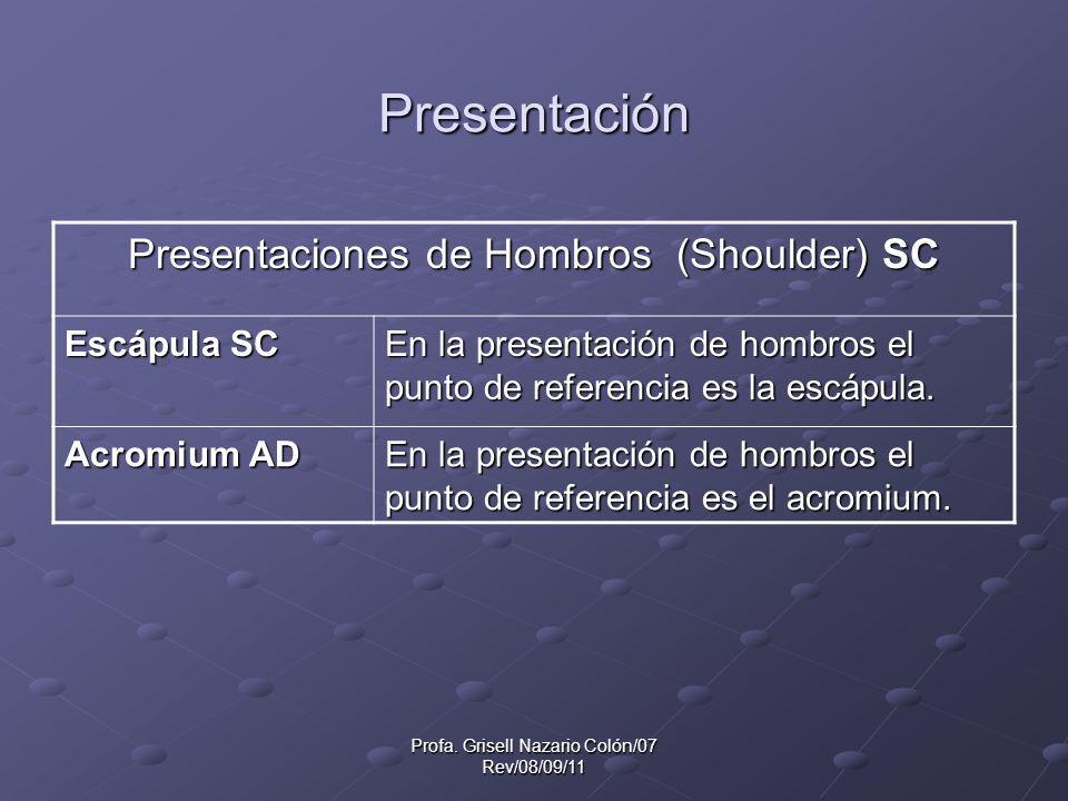 Presentación Presentaciones de Hombros (Shoulder) SC Escápula SC