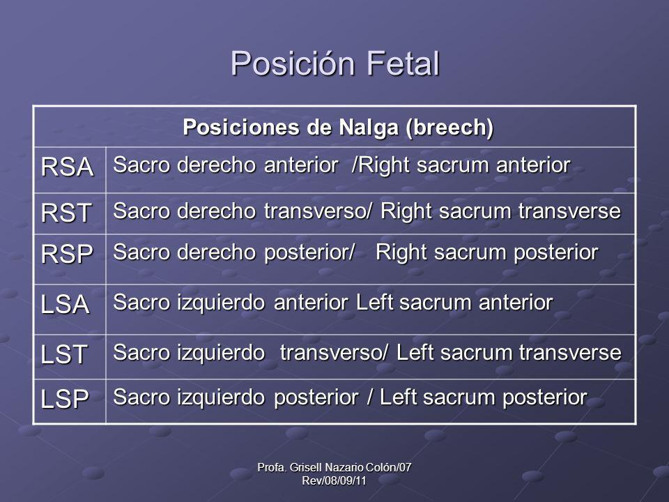 Posiciones de Nalga (breech)
