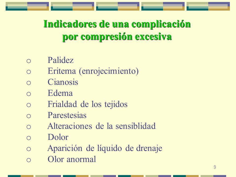 Indicadores de una complicación por compresión excesiva