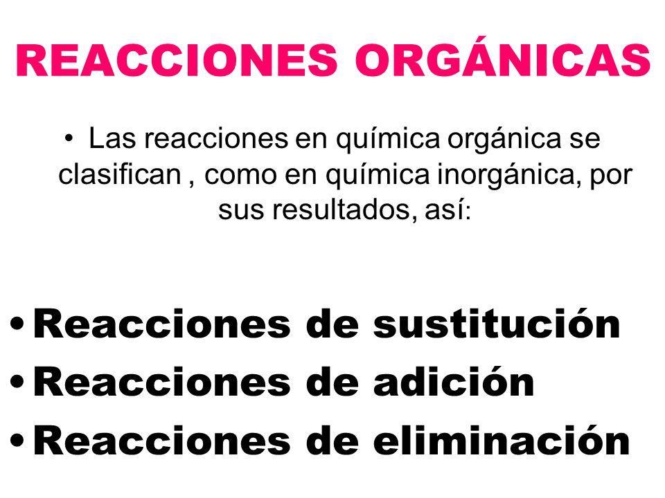 REACCIONES ORGÁNICAS Reacciones de sustitución Reacciones de adición