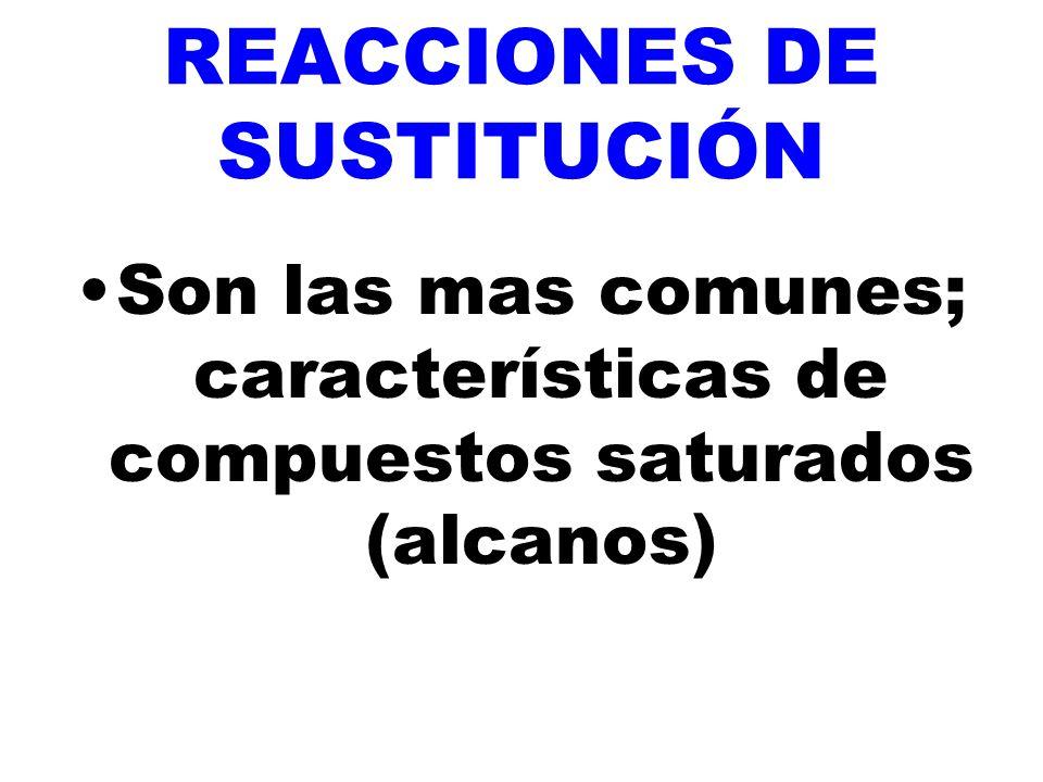 REACCIONES DE SUSTITUCIÓN