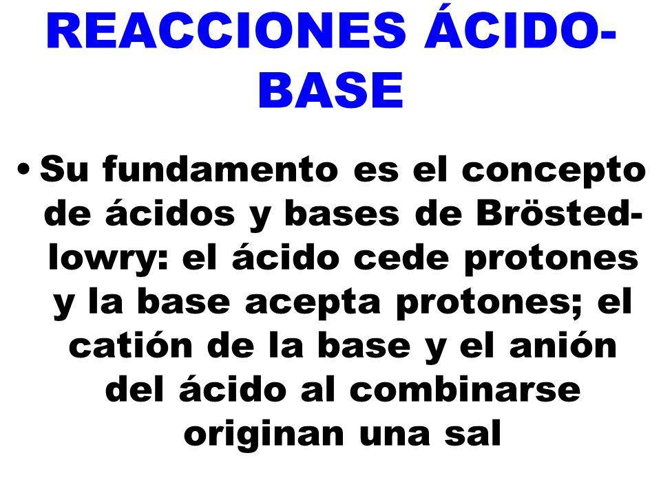 REACCIONES ÁCIDO- BASE