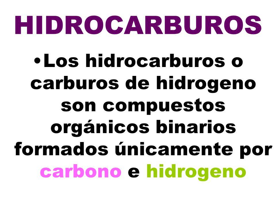 HIDROCARBUROS Los hidrocarburos o carburos de hidrogeno son compuestos orgánicos binarios formados únicamente por carbono e hidrogeno.