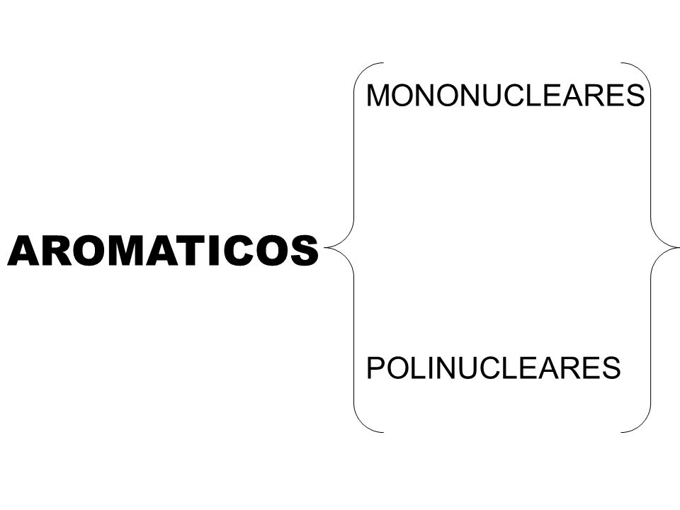 MONONUCLEARES AROMATICOS POLINUCLEARES