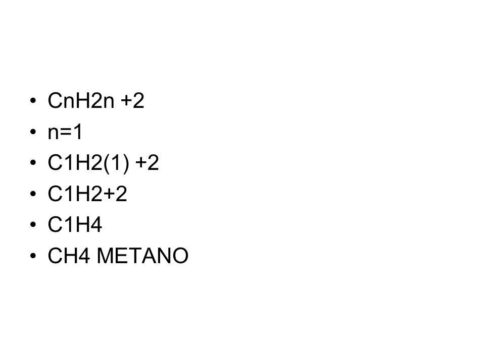 CnH2n +2 n=1 C1H2(1) +2 C1H2+2 C1H4 CH4 METANO