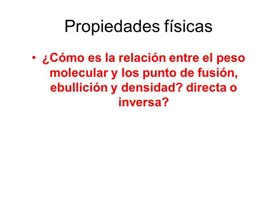 Propiedades físicas ¿Cómo es la relación entre el peso molecular y los punto de fusión, ebullición y densidad.