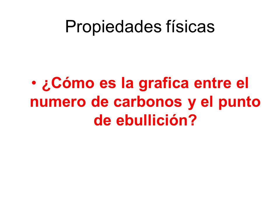 Propiedades físicas ¿Cómo es la grafica entre el numero de carbonos y el punto de ebullición