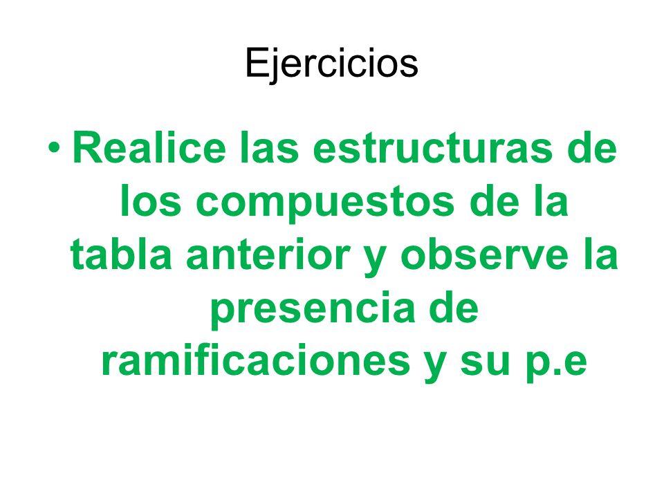 Ejercicios Realice las estructuras de los compuestos de la tabla anterior y observe la presencia de ramificaciones y su p.e.