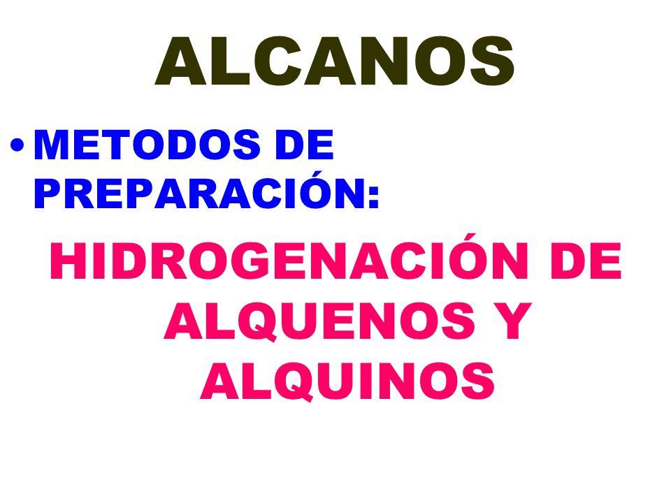 HIDROGENACIÓN DE ALQUENOS Y ALQUINOS